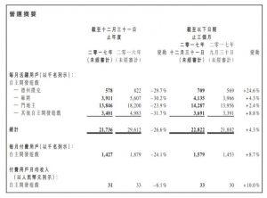 """017年联众收益6.17亿(人民币)"""""""