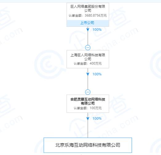 北京乐海互动网络科技有限公司