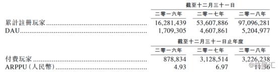 家乡棋牌首日高开62.96% 最新市值27.632亿