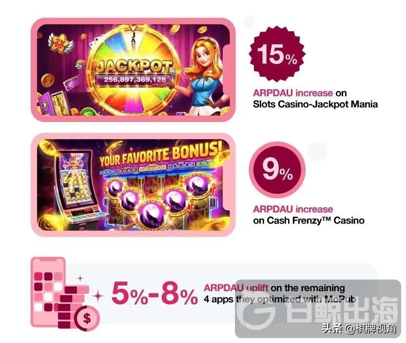 出海收入厂商排名第12 这家棋牌游戏公司的广告收入也在大涨
